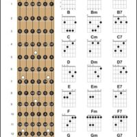Fingering Charts (free download)