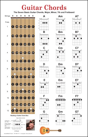fingering charts free download azg musical inc. Black Bedroom Furniture Sets. Home Design Ideas